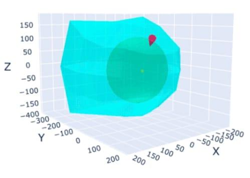Astrônomos americanos criam primeiro planta 3D da heliosfera