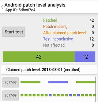 'Patch' para Android não garante atualização de segurança, diz estudo